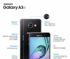 O Samsung Galaxy A3 é o irmão mais novo da linha de smartphones
