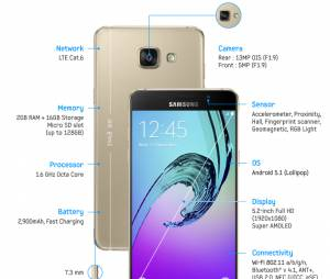 O Samsung Galaxy A5 é o modelo intermediário