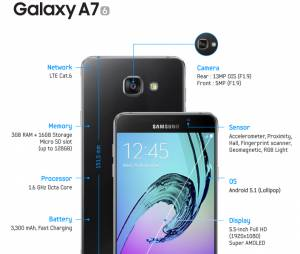 O Samsung Galaxy A7 é o mais potente dos três