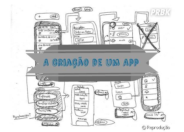 Saiba quais são os processos para criar um aplicativo