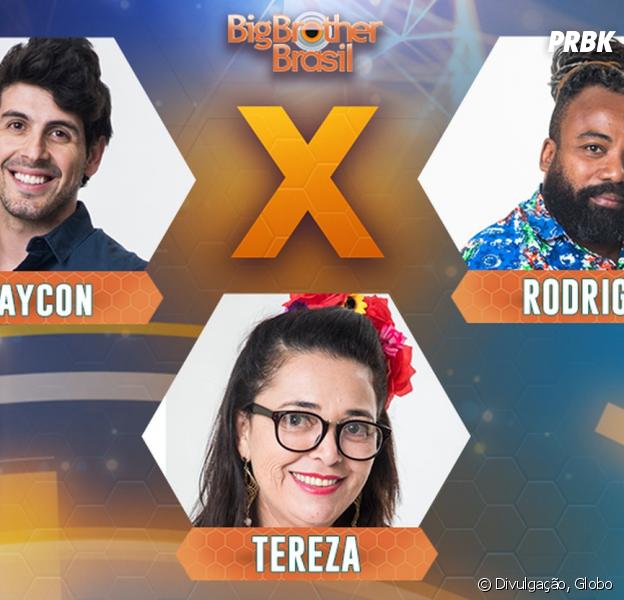 "No ""BBB19"", quem deve sair do reality: Maycon, Rodrigo ou Tereza? Vote!"