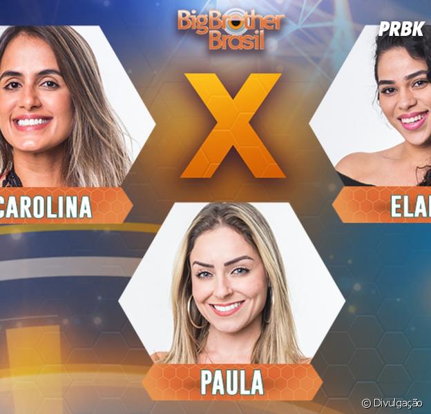 """No """"BBB19"""": Carolina, Elana ou Paula, quem deve ser eliminada?"""