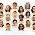 """Globo decide estender """"BBB20"""" para entreter telespectador em quarentena"""