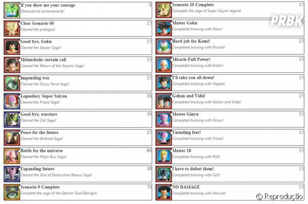 """Lista de achievments de """"Dragon Ball: Xenoverse"""""""