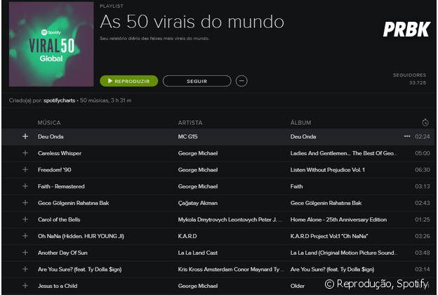 """MC G15 emplaca o hit """"Deu Onda"""" entre as mais ouvidas do mundo inteiro"""