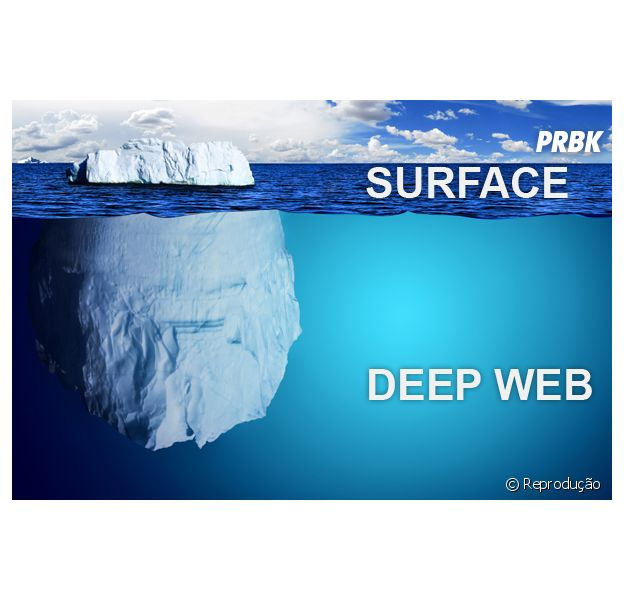 Os segredos da DeepWeb escondem coisas muito mais prigosas do que você imagina.