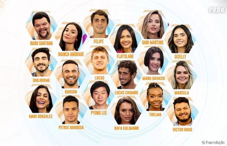 """""""BBB20"""": quem será que vai ganhar o reality show?"""