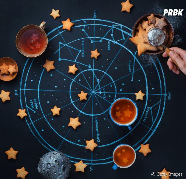 Saiba o que significa cada Casa no Mapa Astral