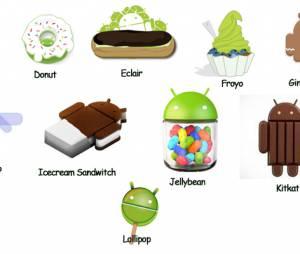 Curiosidades de Android: nome de doce, mas não é comida