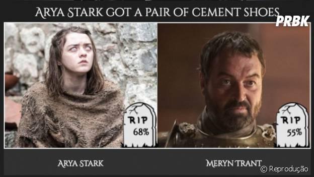 """De """"Game of Thrones"""": site consegue calcular qual será o próximo personagem a morrer na série!"""