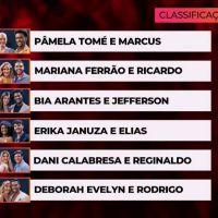 """Na """"Dança dos Famosos 2018"""", Pâmela Tomé arrasa na estreia das mulheres e fica em 1º lugar!"""