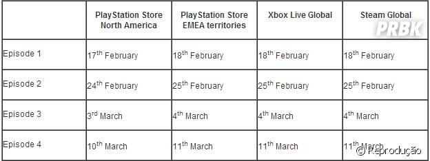 """Datas de lançamento de cada episódio de """"Resident Evil Revelations 2"""""""