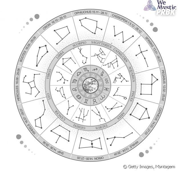 Horóscopo desta quarta (28): saiba suas previsões para o dia!