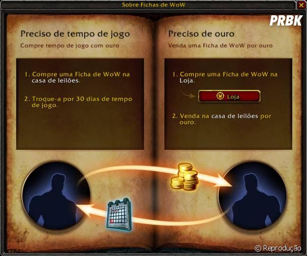 """Resumo de como será o comércio de """"Fichas de Wow"""" nas Casas de leilões de """"World Of Warcraft"""""""
