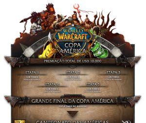 """O campeonato é o principal caminho para que gamers brasileiros disputem no mundial de """"Word of WarCraft"""""""