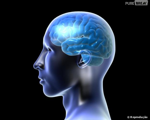 Teste de Idade Mental:Qual é a idade do seu cérebro?
