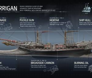 """O perfil do navio principal em """"Assassin's Creed: Rogue"""""""