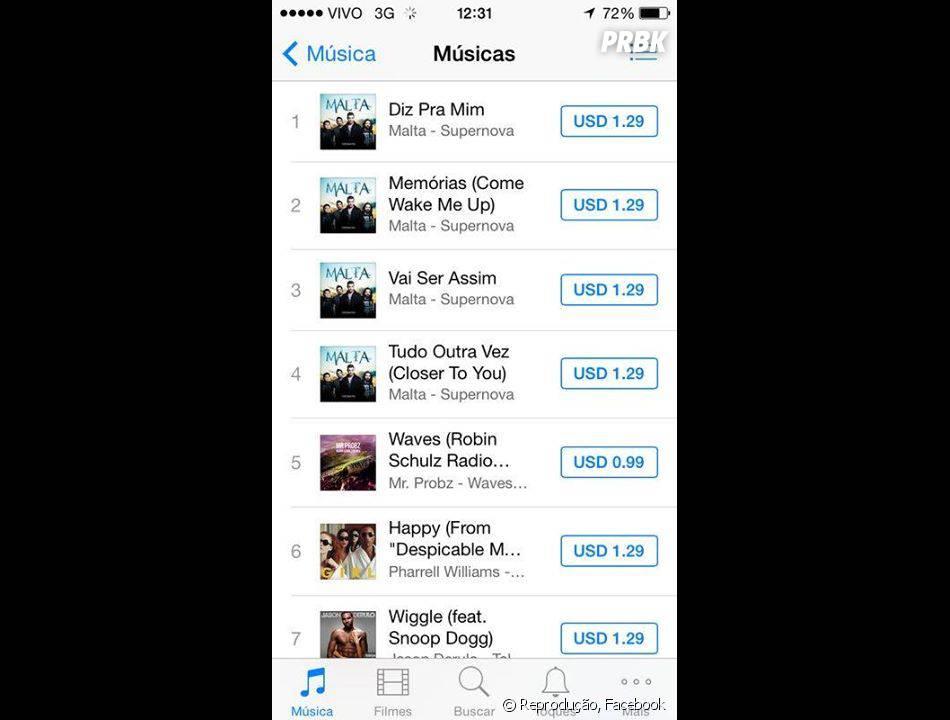 """O CD """"Supernova"""" da Banda Malta está em pré-venda no iTunes e já tem quatro músicas nas primeiras posições"""