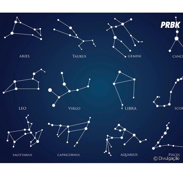 Astrologia: descubra qual é o planeta regente do seu signo!
