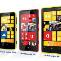 Quem diria! Windows Phone já é mais popular que o iPhone em 24 países