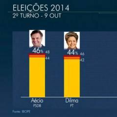 Eleições 2014: Em pesquisas, Aécio Neves e Dilma Rousseff empatam tecnicamente