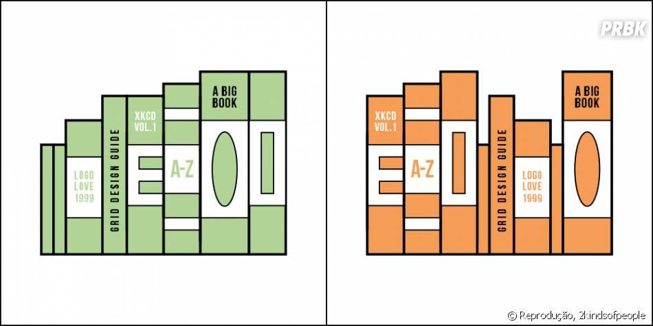 Você arruma seus livros de qualquer jeito ou por ordem de tamanho?