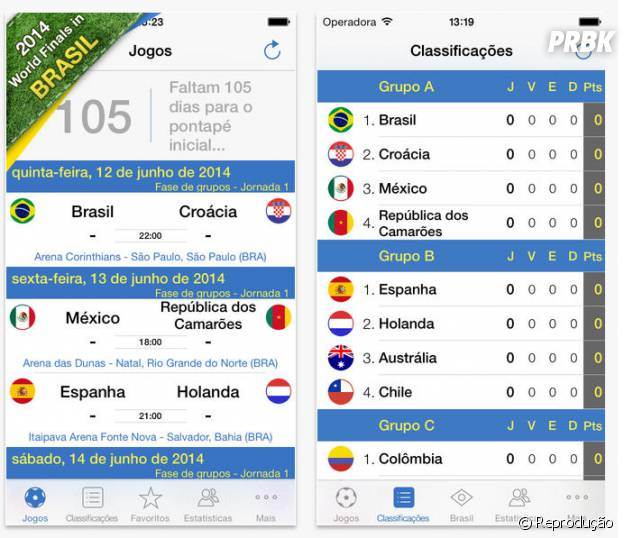 """""""Brazil 2014 World Cup"""" traz muitas informações interessantes em português"""
