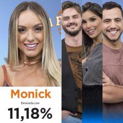 """Em """"A Fazenda"""", Monick é eliminada na última roça; Marcos e Flávia estão na final com Matheus!"""
