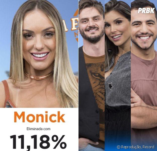 """Monick é eliminada de """"A Fazenda"""";Marcos e Flávia disputam vão para final contra Matheus!"""