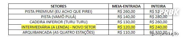 Sandy & Junior: Show de Brasília ganha novo setor, veja o preço