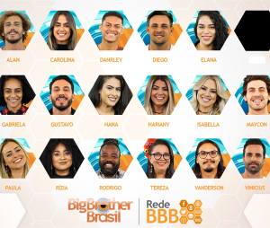 "No ""Big Brother Brasil 19"": vote no pior participante do reality"