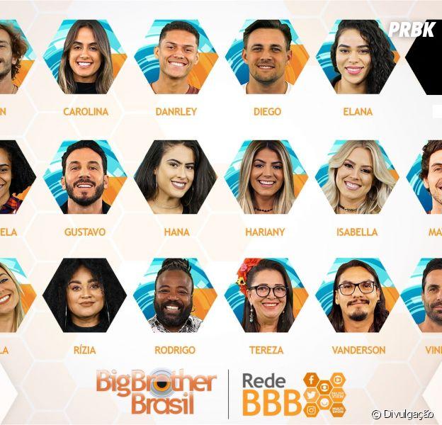 """No """"Big Brother Brasil 19"""": vote no pior participante do reality"""
