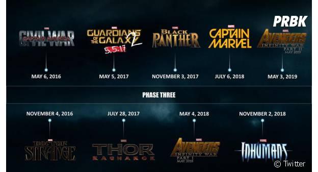 """A linha do tempo tem início no dia 6 de maio de 2016, com """"Capitão América 3"""", e termina em 3 de maio de 2019, com """"Avengers: Infinity War Part II"""""""