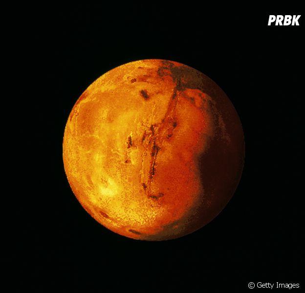 Saiba o que significa Marte em cada signo na Astrologia