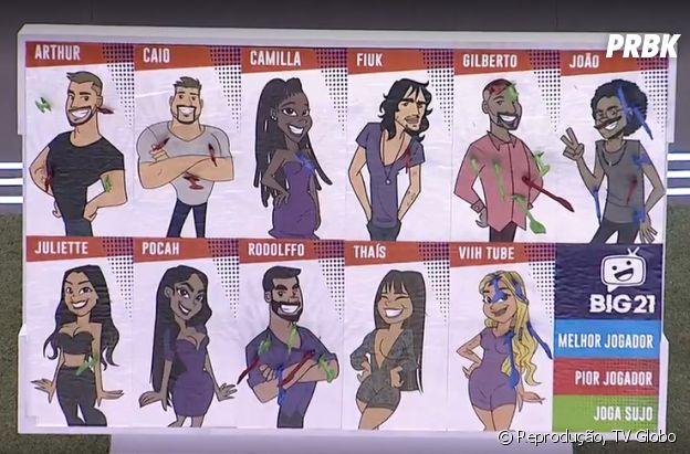 """""""BBB21"""": Viih Tube é eleita pela casa como uma das melhores jogadoras"""