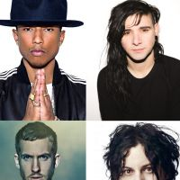 Lollapalooza 2015: Aprenda a cantar os hits mais explosivos do festival!