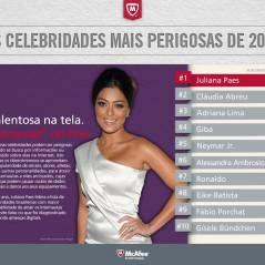 Perigo! Confira as celebridades mais perigosas da web em 2013