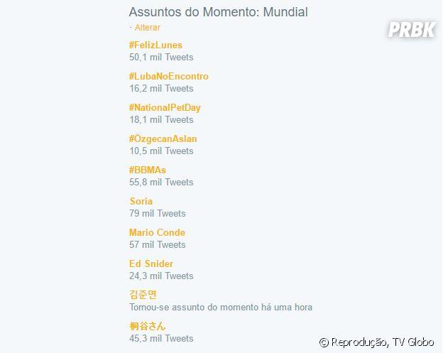 """Luba no """"Encontro com Fátima Bernardes"""" vira Trending Topic no Twitter"""