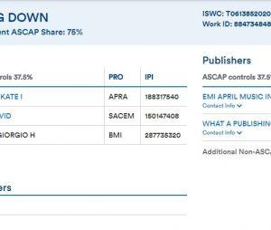 David Guetta e Sia registram música com Rihanna!