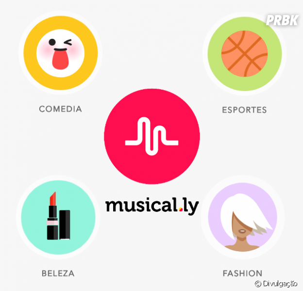 Musical.ly recebe inscrições para o concurso cultural One Million Audition 2018