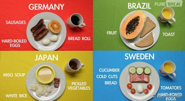 Quais são os alimentos consumidos no café da manhã pelos outros países?