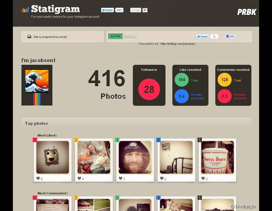 """Retrospectiva 2013:Statigram traz todos os seus """"stats"""" no Instagram"""