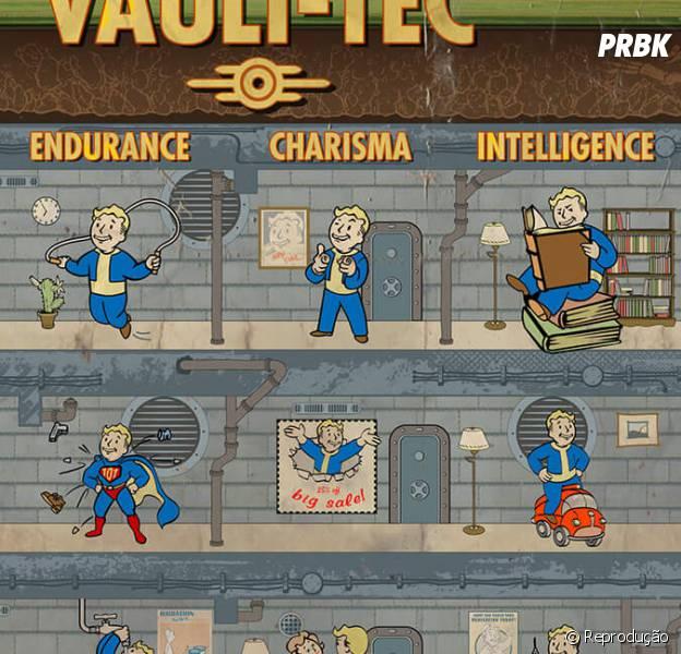 """Mapa de perks de """"Fallout 4"""" vira pôster que vem gratuitamente em pré-encomendas"""