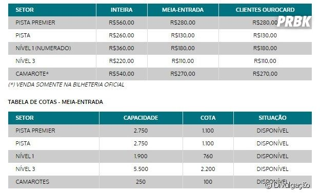 Valor dos ingressos para o show da Ariana Grande no Rio de Janeiro!