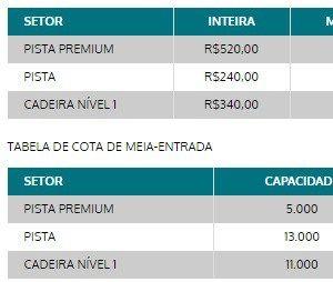 Valores dos ingressos do show da Ariana Grande em São Paulo!