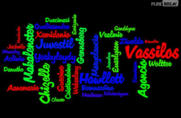Alguns dos nomes mais raros do Brasil