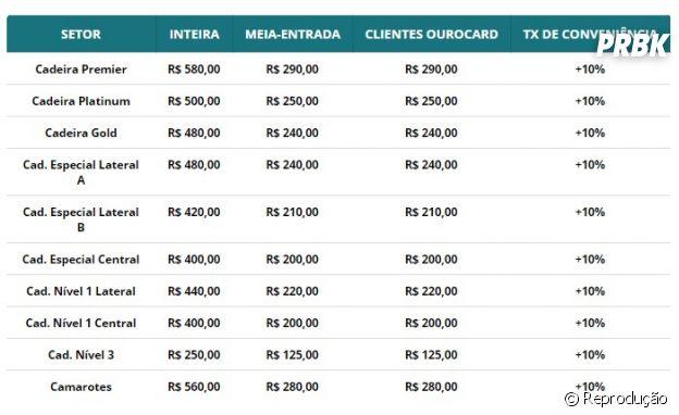 Shawn Mendes no Brasil: valor do ingresso no Rio de Janeiro