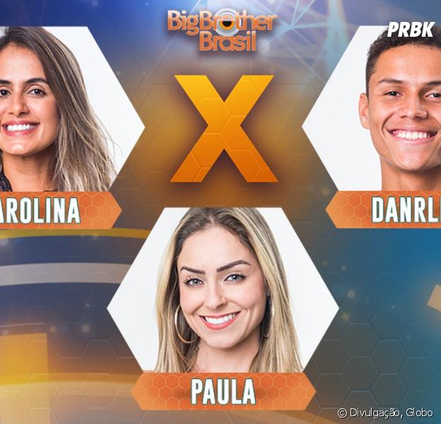 """No """"BBB19"""", Danrley, Carol Peixinho ou Paula, quem deve ser eliminado?"""