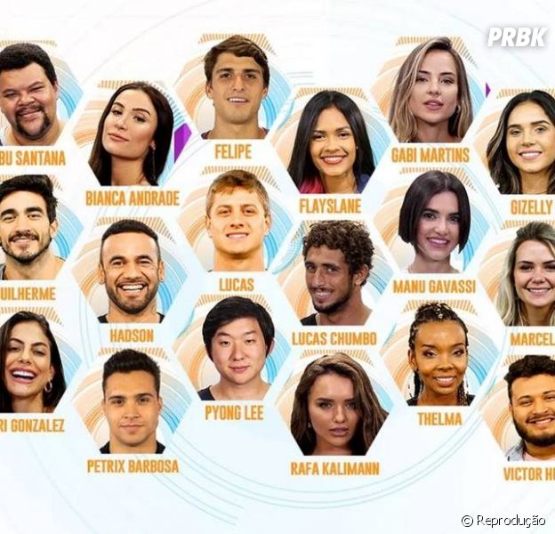 """BBB20"": participantes são comparados com personagens de ""Game of Thrones"""