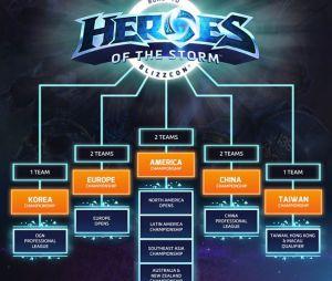 """O primeiro tornei mundial do MoBA, """"Heroes of The Storm"""", vai ser disputado na BlizzCon 2015, eventos classificatórios começam dia 23 de maio."""
